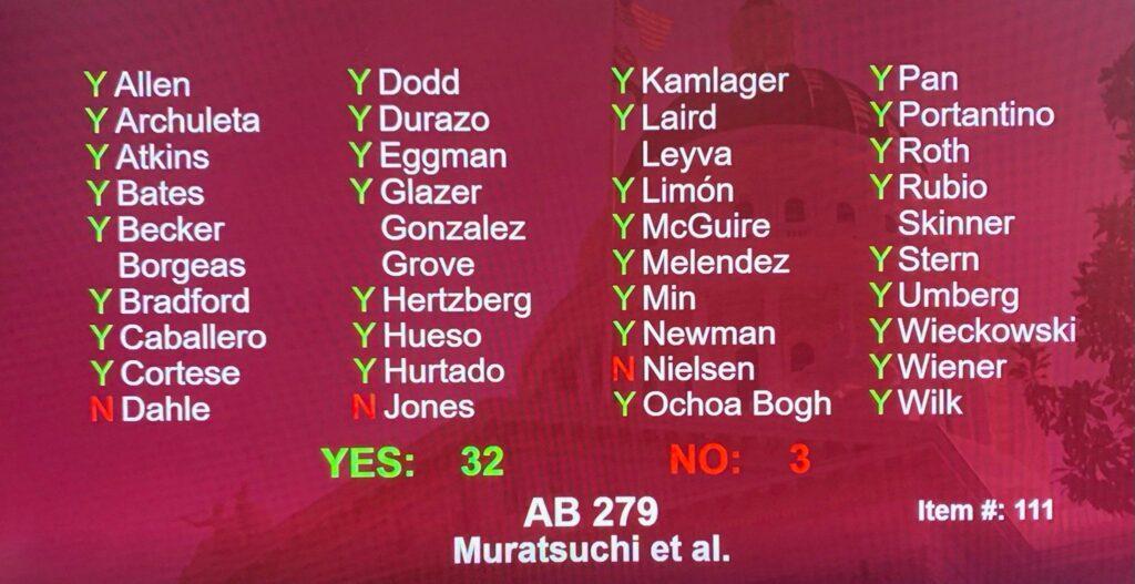 210823 CA Senate Vote AB279